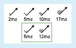 kitesurfing nivå
